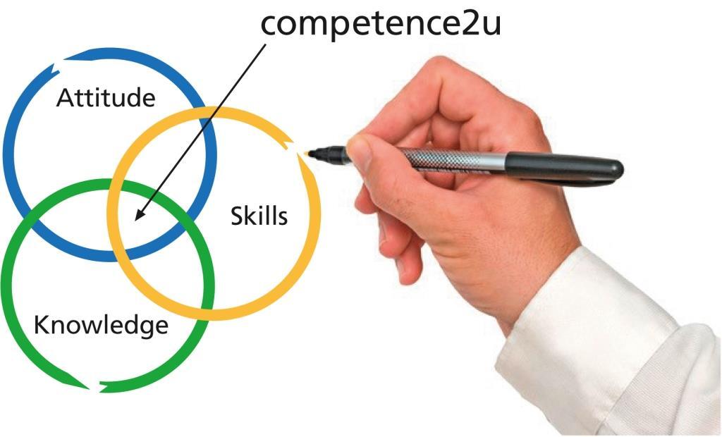 Bildung Karriere Erfolg - Unser Selbstverständnis